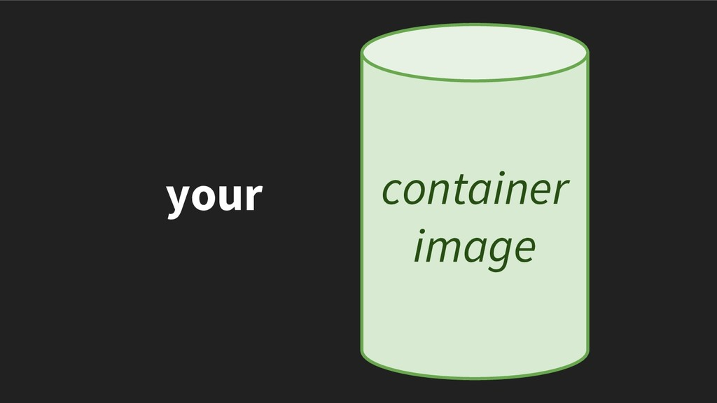 your container image