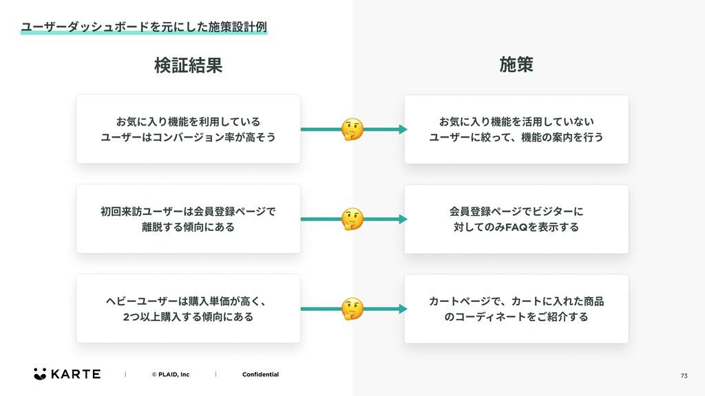 73 ユーザーダッシュボードを元にした施策設計例 ʛɹɹɹɹ© PLAID, Incɹɹɹɹʛ...