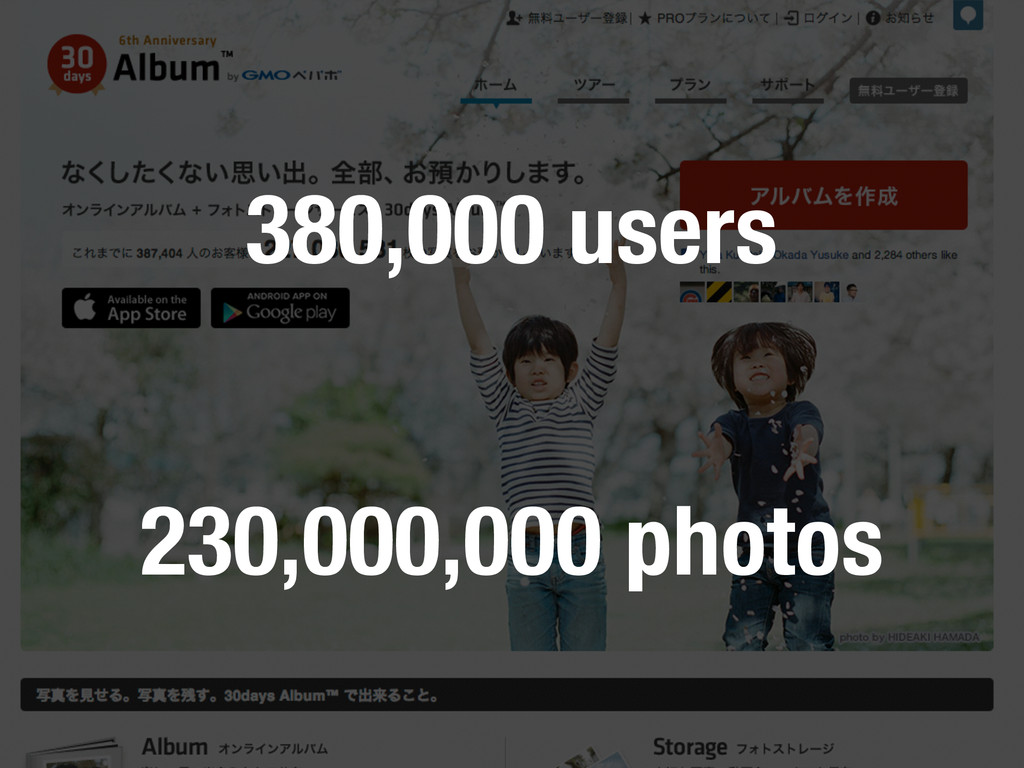 380,000 users 230,000,000 photos