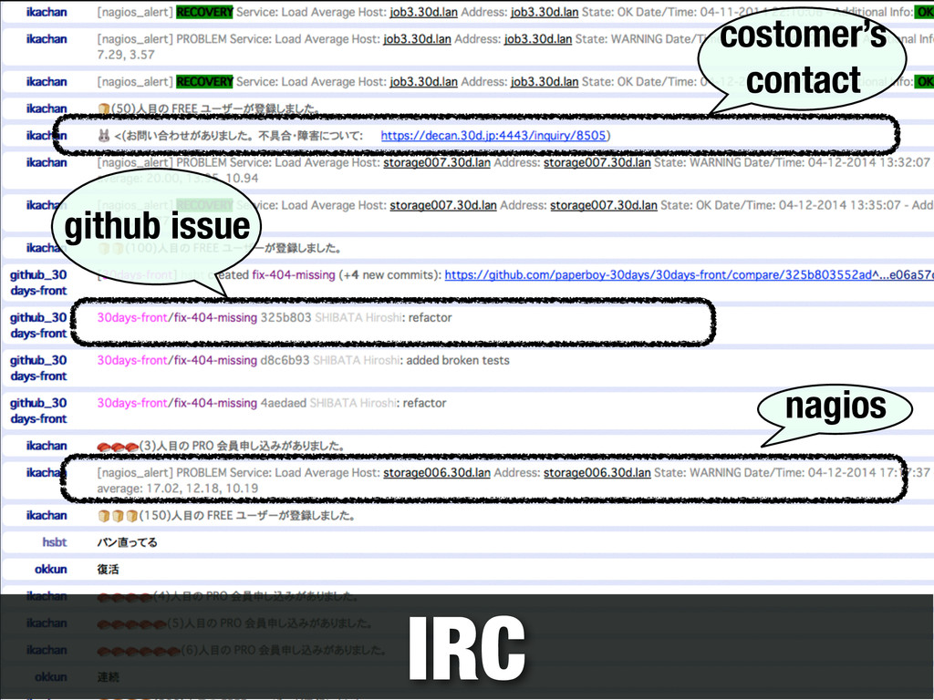 IRC github issue costomer's contact nagios