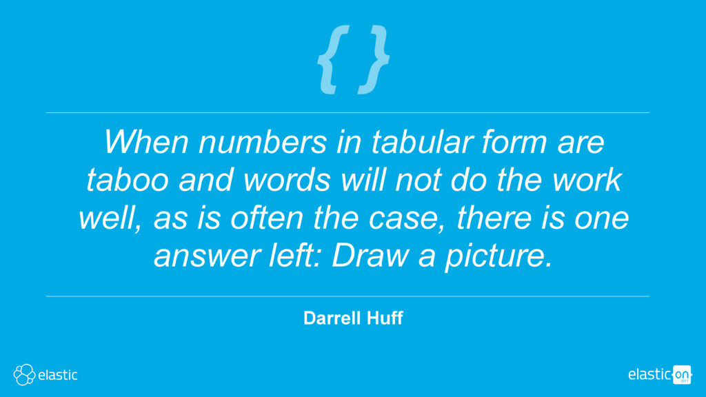 Darrell Huff { } When numbers in tabular form a...