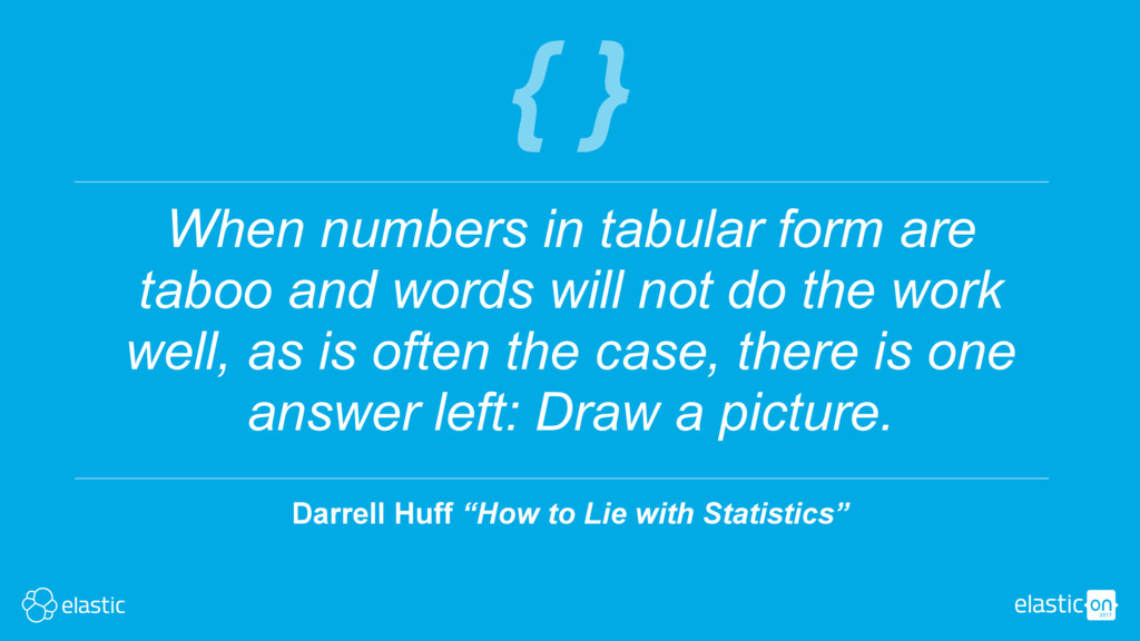 "Darrell Huff ""How to Lie with Statistics"" { } W..."