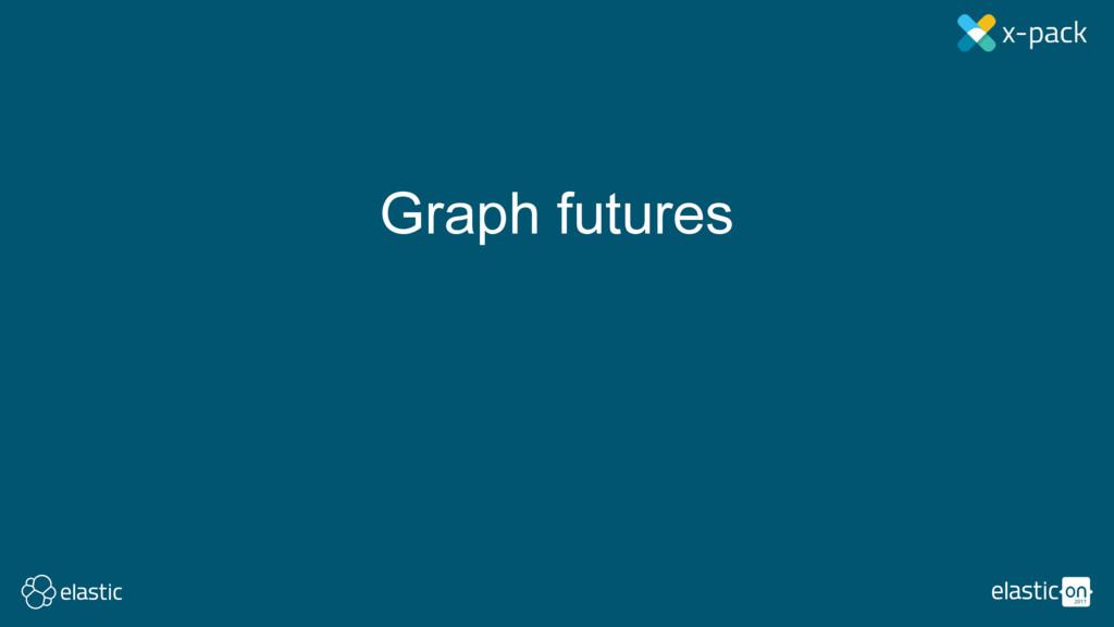 Graph futures