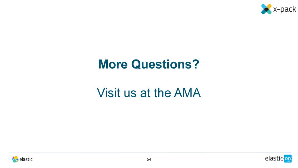 54 More Questions? Visit us at the AMA