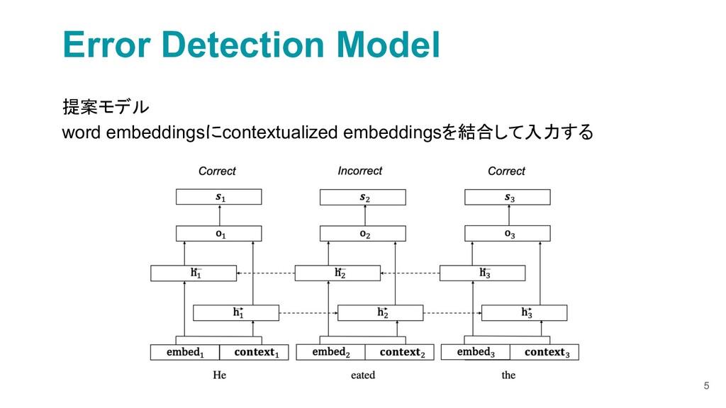 5 Error Detection Model 提案モデル word embeddingsにc...