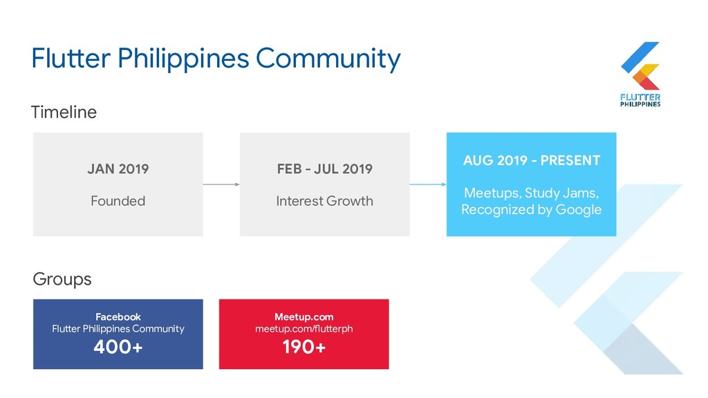 Flutter Philippines Community JAN 2019 Founded ...