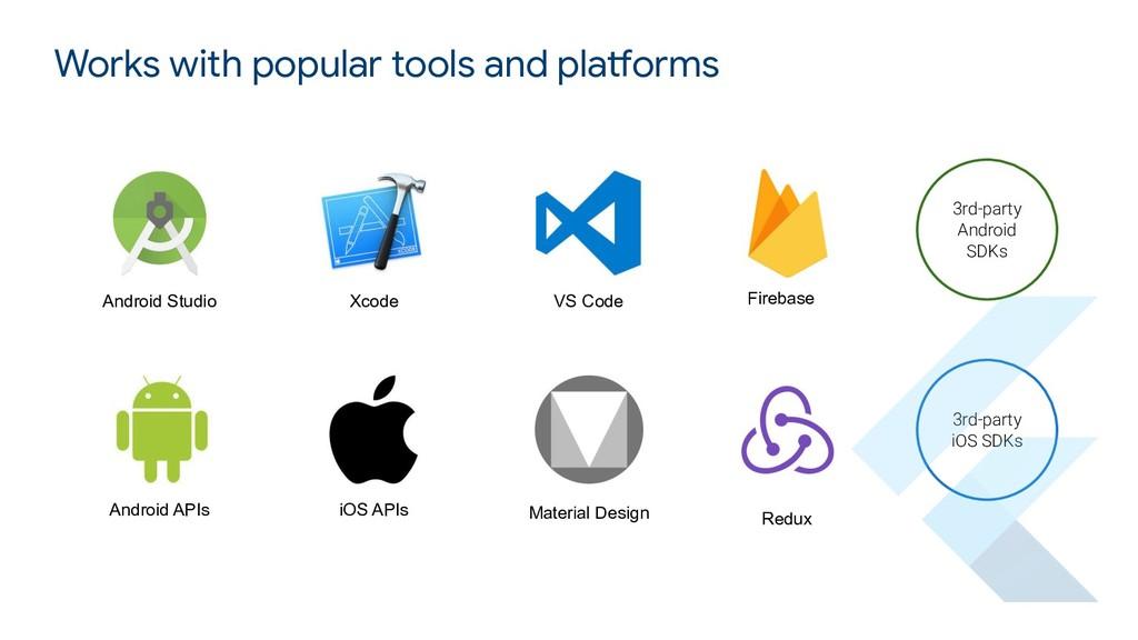 Material Design Firebase VS Code Android Studio...