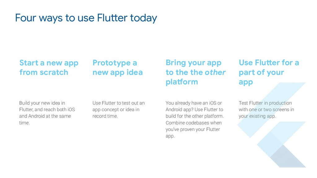 Bring your app to the the other platform Start ...