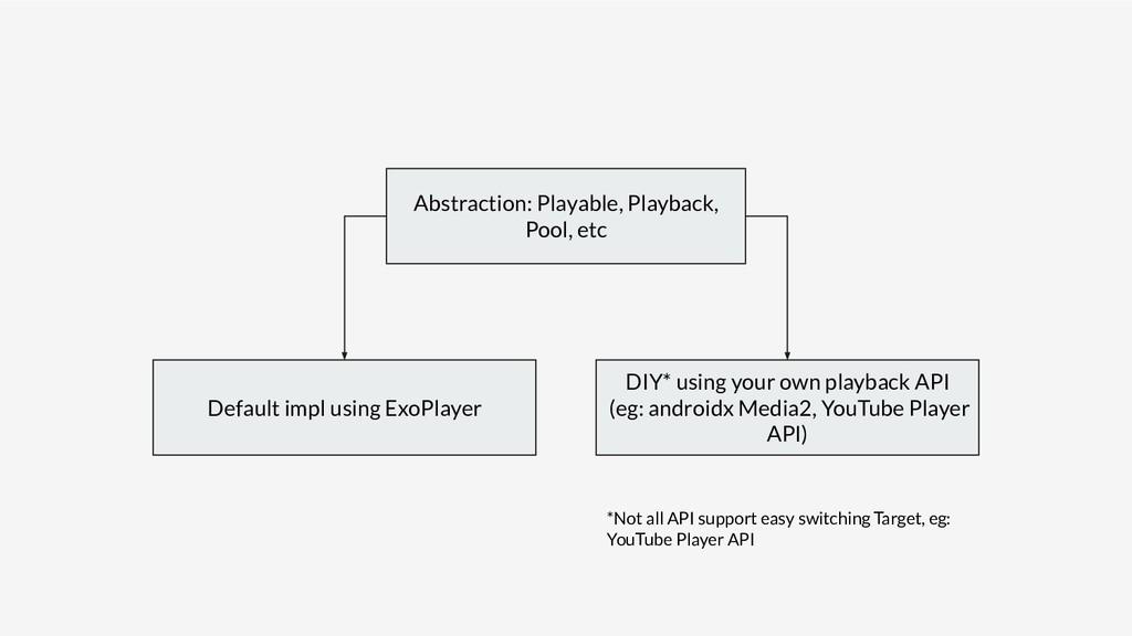 Abstraction: Playable, Playback, Pool, etc Defa...