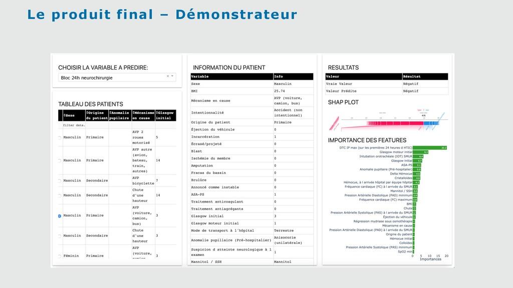 Le produit final – Démonstrateur Bloc 24h neuro...
