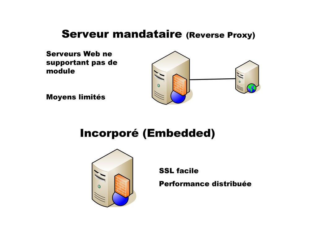 Serveur mandataire (Reverse Proxy) SSL facile P...