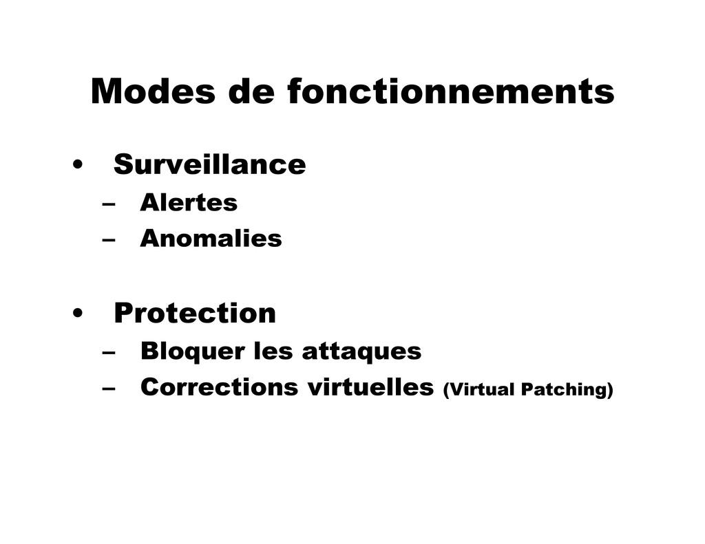 Modes de fonctionnements • Surveillance – Alert...
