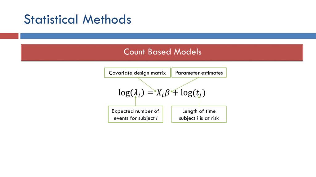 Statistical Methods log  =   + log( )  Poisson...