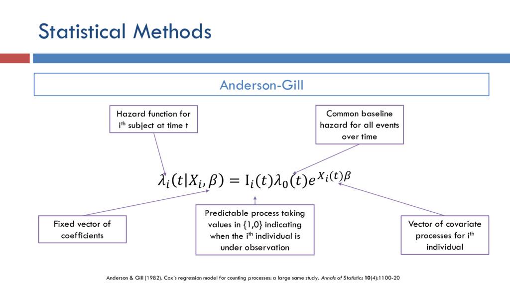 Statistical Methods    ,  = Ι ()0 ()() Anderson...