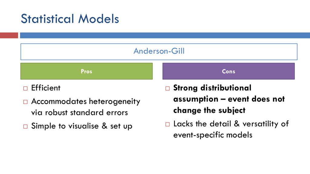Anderson-Gill Statistical Models  Efficient  ...