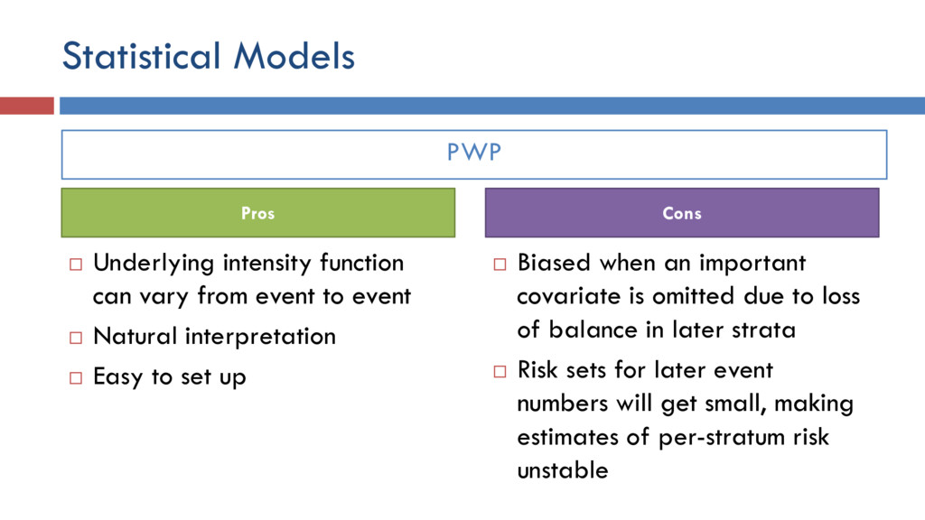 PWP Statistical Models  Underlying intensity f...