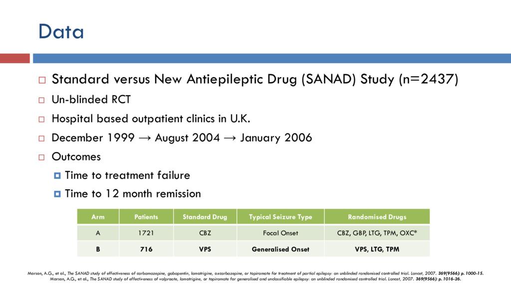 Data  Standard versus New Antiepileptic Drug (...