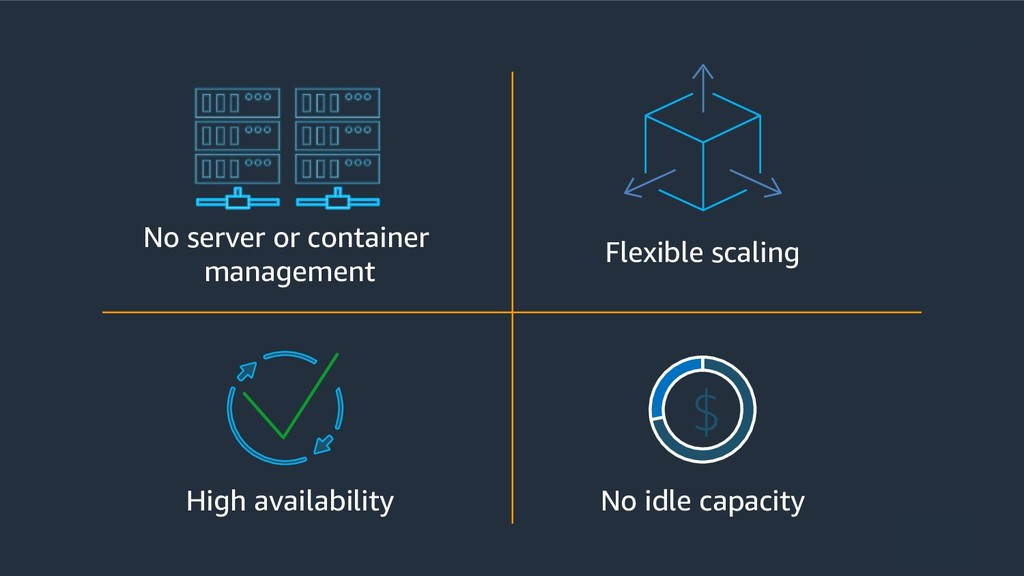 No server or container management Flexible scal...