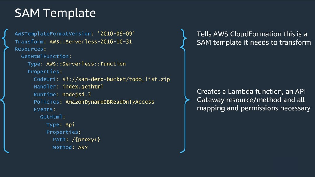SAM Template Tells AWS CloudFormation this is a...