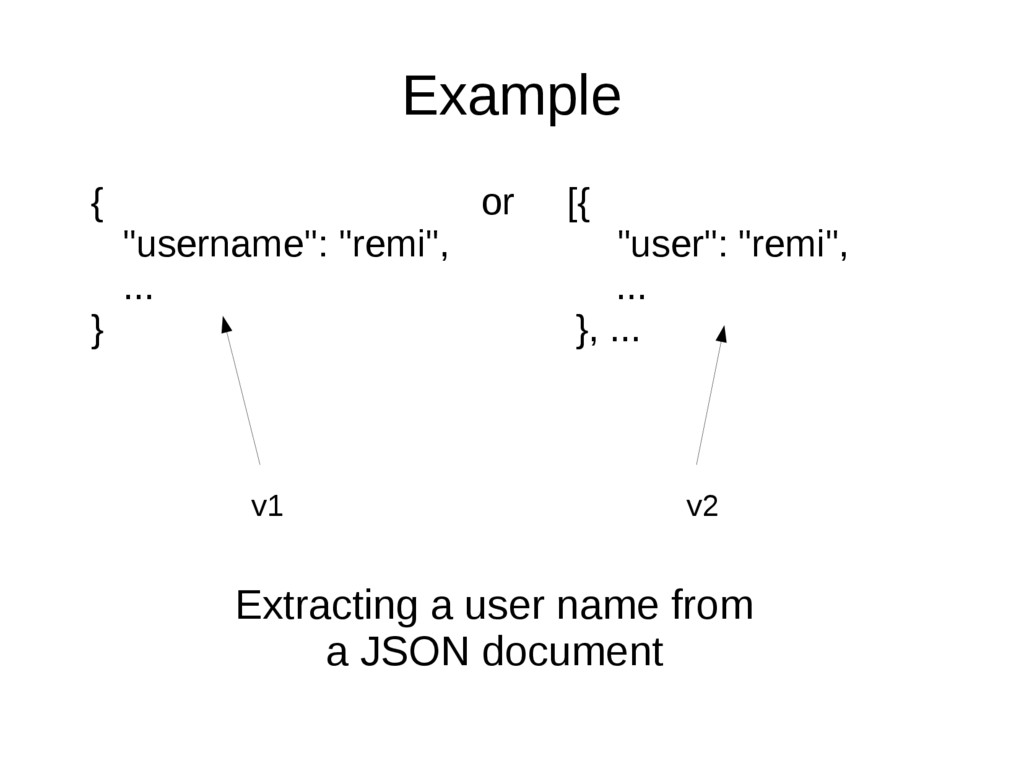 """Example { or [{ """"username"""": """"remi"""", """"user"""": """"re..."""