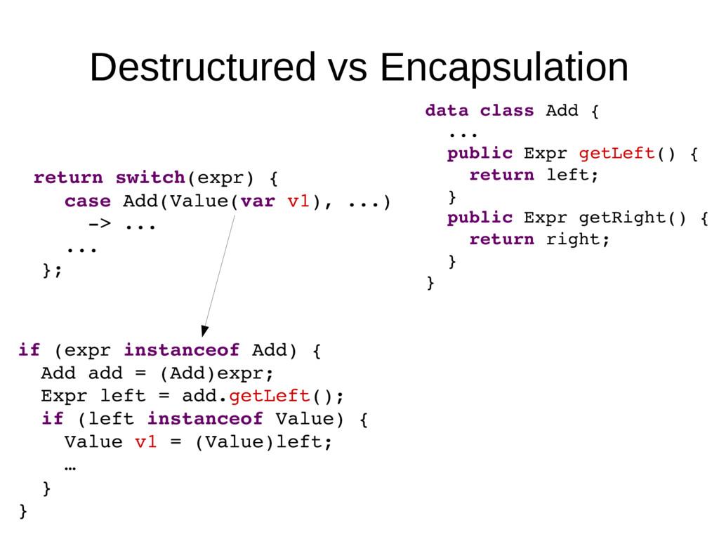 Destructured vs Encapsulation return switch(exp...