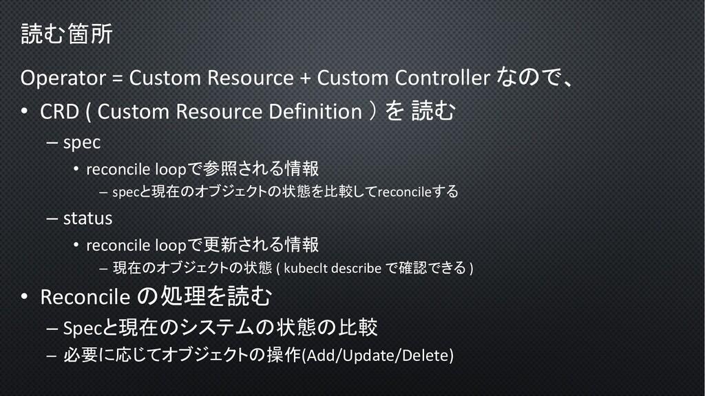 ½k< Operator = Custom Resource + Custom Contro...