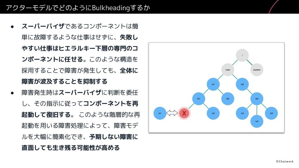 アクターモデルでどのようにBulkheadingするか ● スーパーバイザであるコンポーネント...