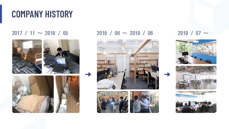 COMPANY HISTORY 2017 / 11 ~ 2018 / 05 2018 / 06...