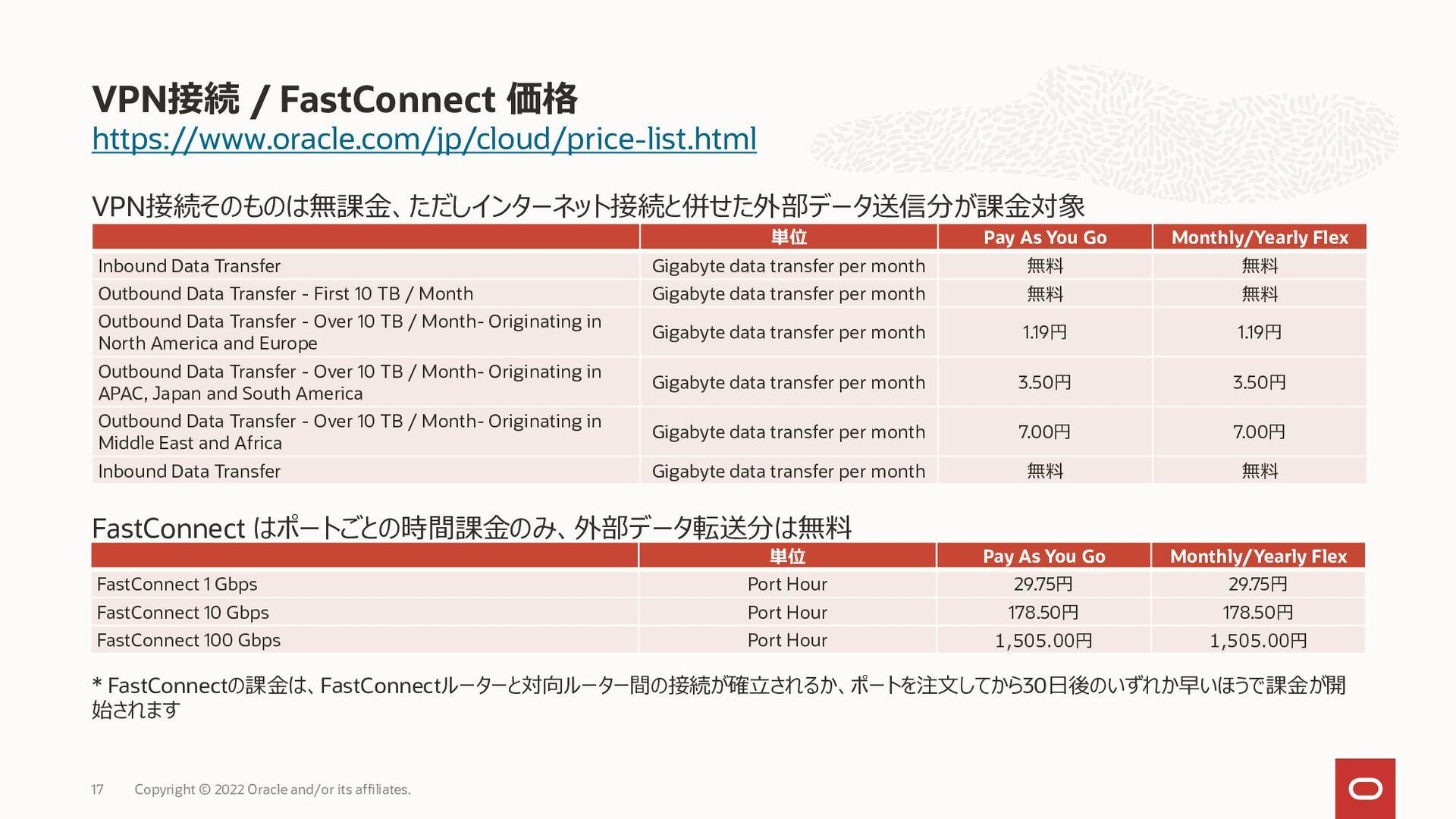 https://www.oracle.com/jp/cloud/price-list.html...