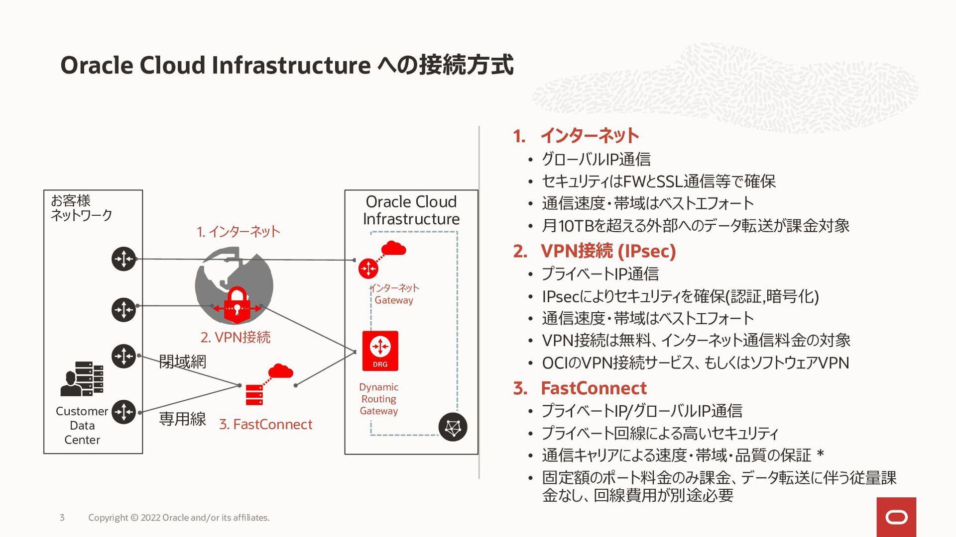 1. • IP • FW SSL • • 10TB 2. VPN (IPsec) • IP •...