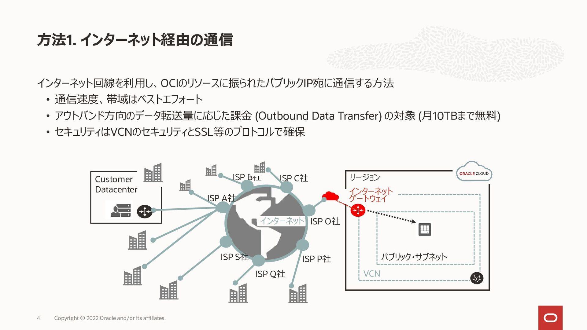 OCI IP • • (Outbound Data Transfer) ( 10TB ) • ...