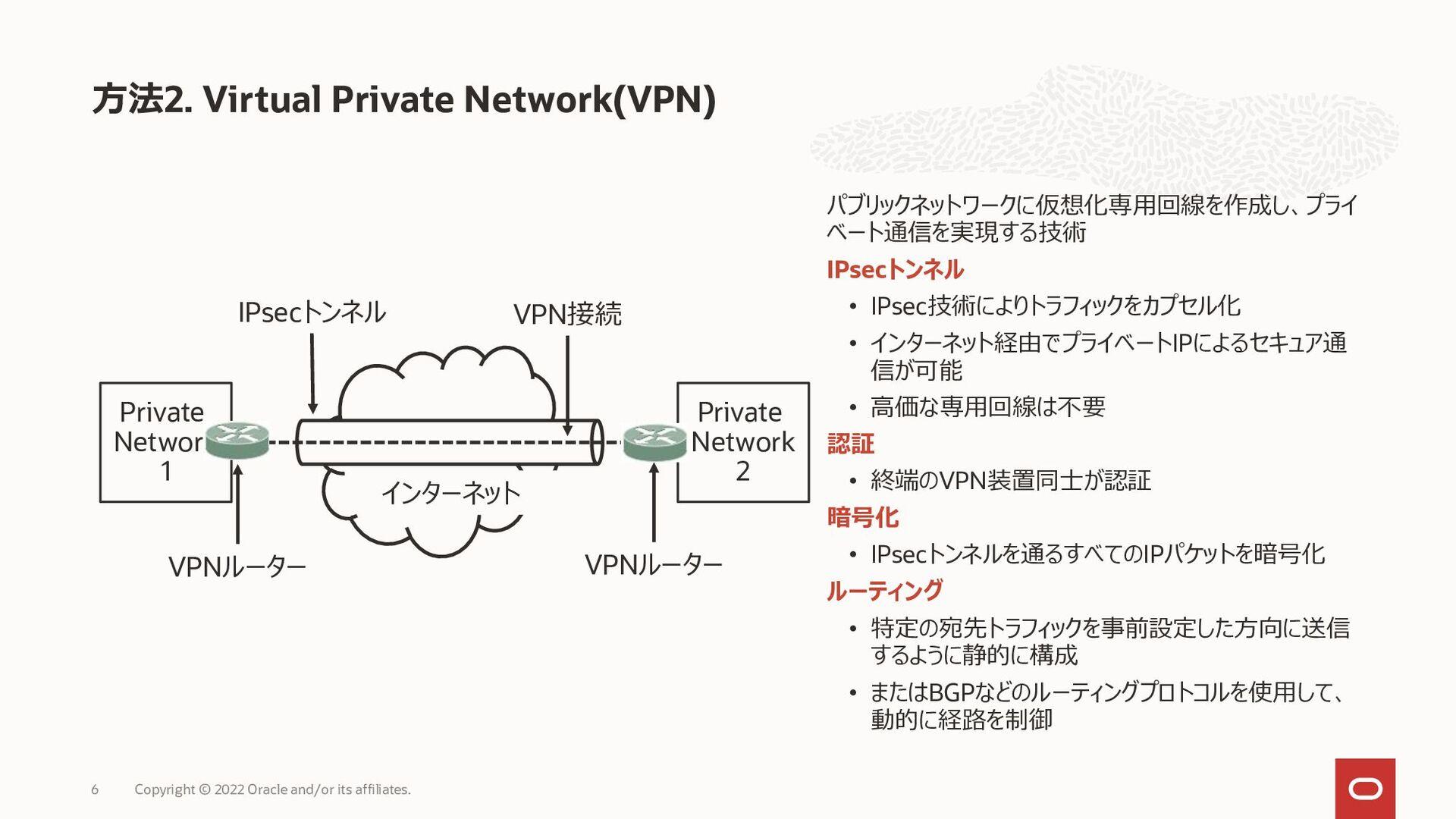 IPsec • IPsec • IP • • VPN • IPsec IP • • BGP 2...