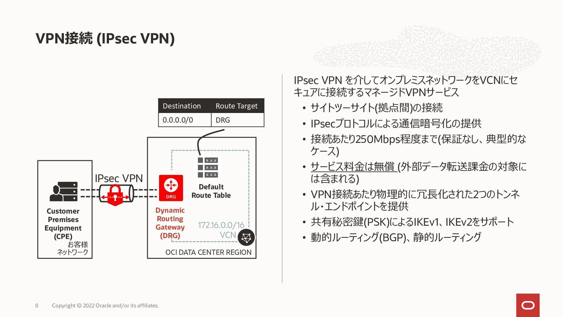 172.16.0.0/16 VCN a IPsec VPN VCN VPN • ( ) • I...
