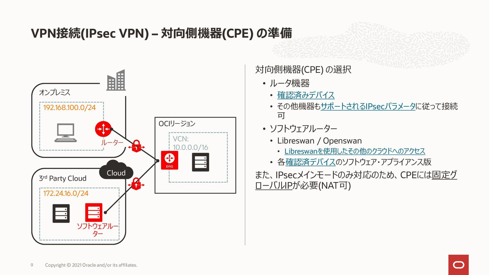 VCN: 10.0.0.0/16 OCI 192.168.100.0/24 3rd Party...