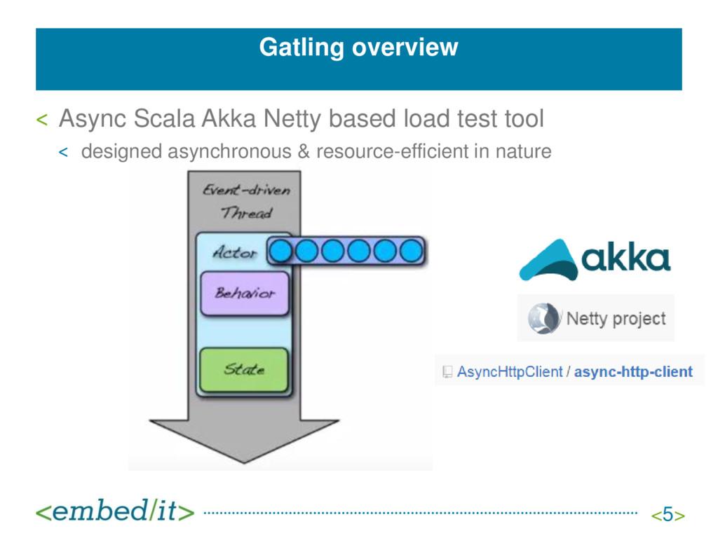 Gatling overview <5> ˂ Async Scala Akka Netty b...