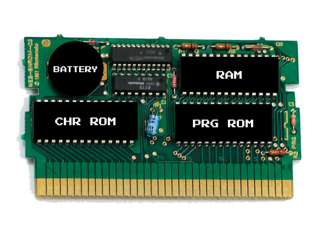PRG ROM CHR ROM battery RAM