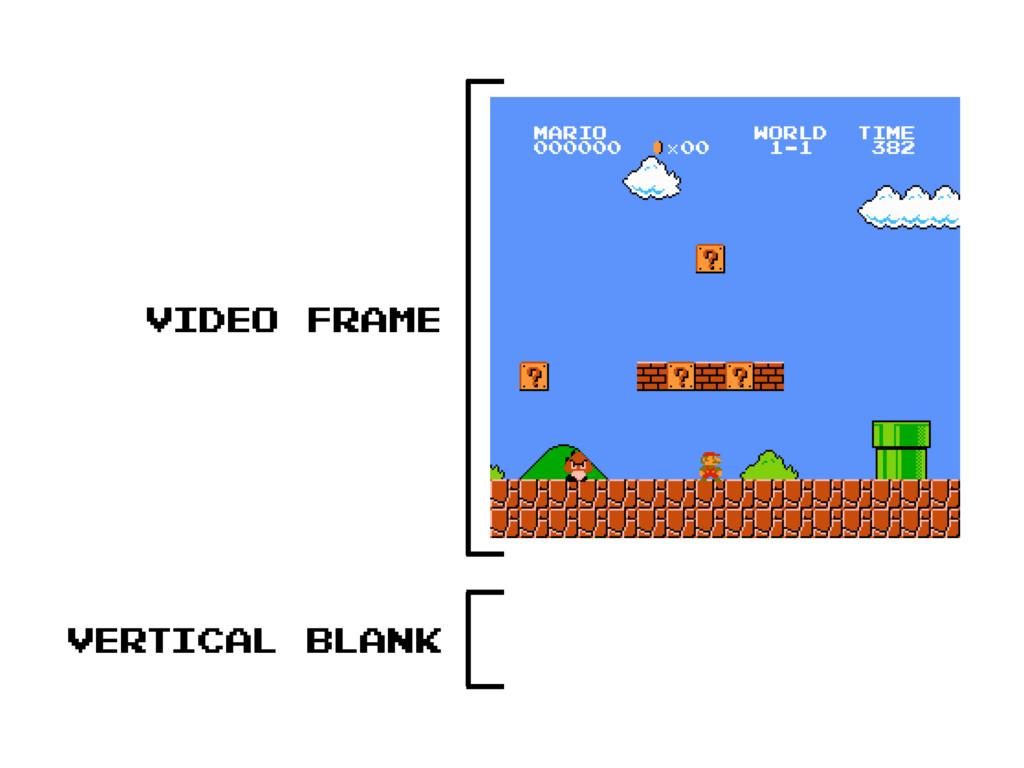 video frame vertical blank