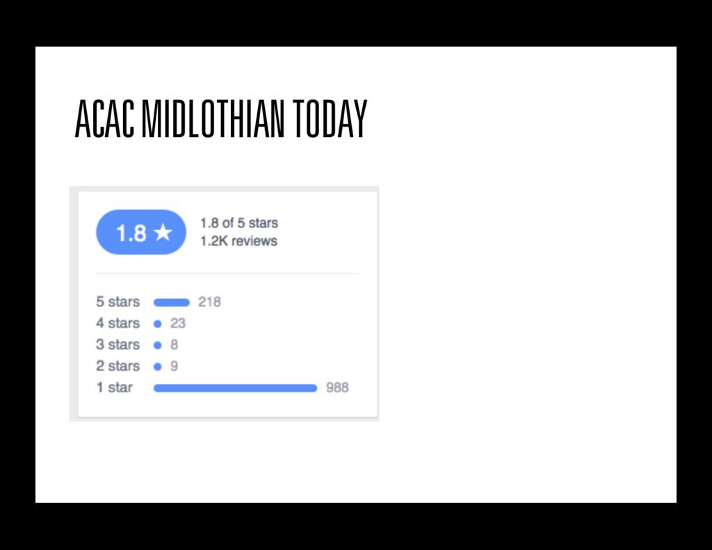 ACAC MIDLOTHIAN TODAY