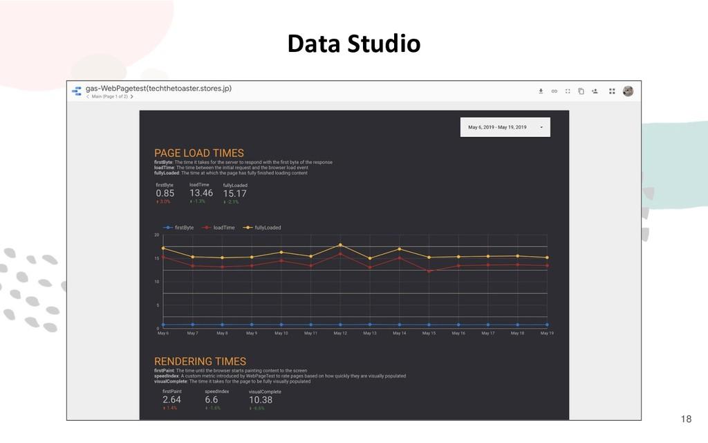 18 Data Studio