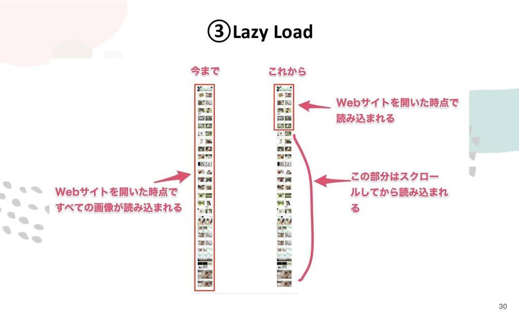 30 ③Lazy Load