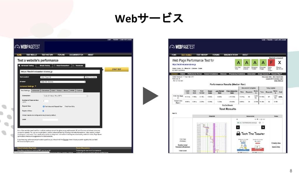 Webサービス 8