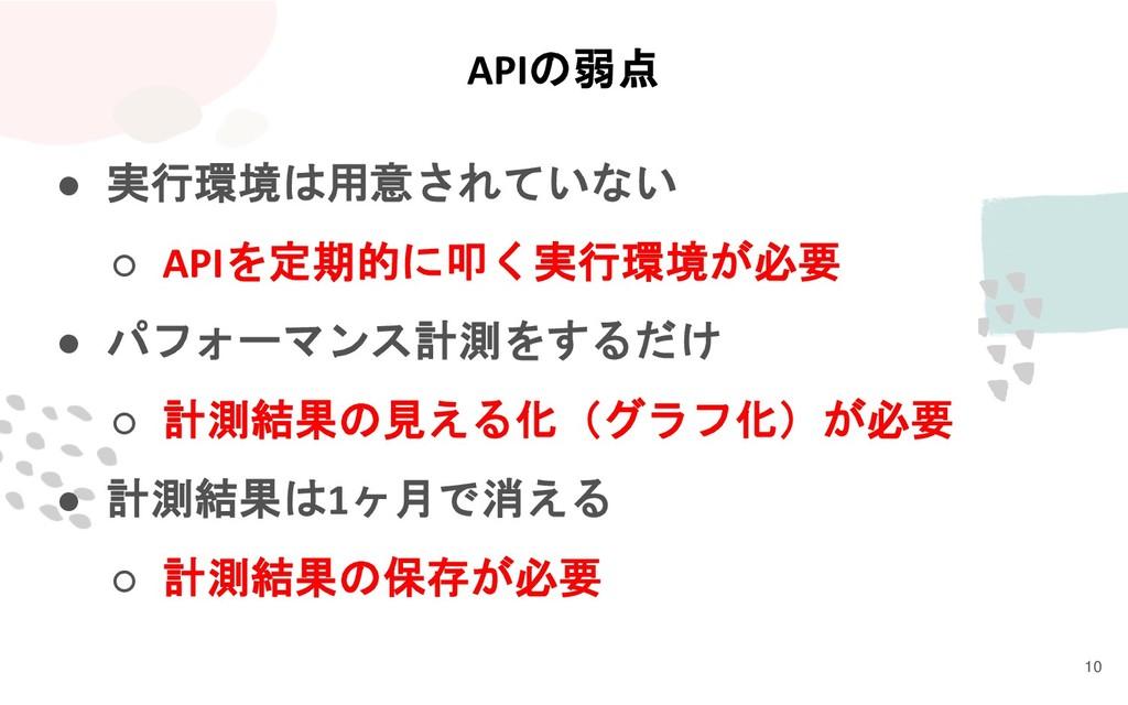 APIの弱点 10 ● 実行環境は用意されていない ○ APIを定期的に叩く実行環境が必要 ●...