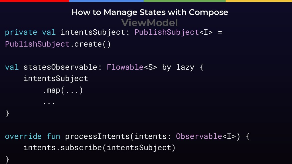 ViewModel How to Manage States with Compose pri...