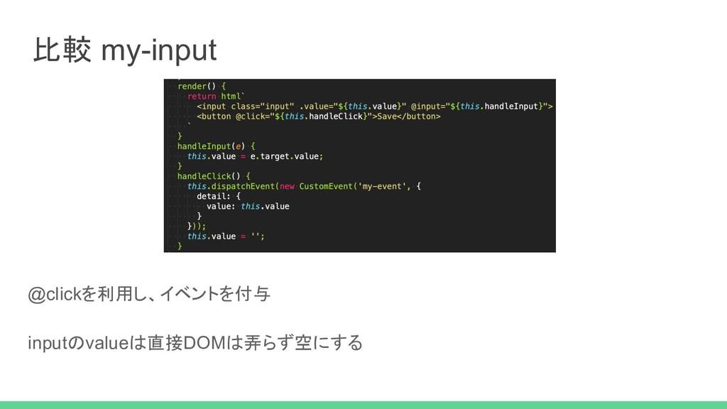 比較 my-input @clickを利用し、イベントを付与 inputのvalueは直接DO...