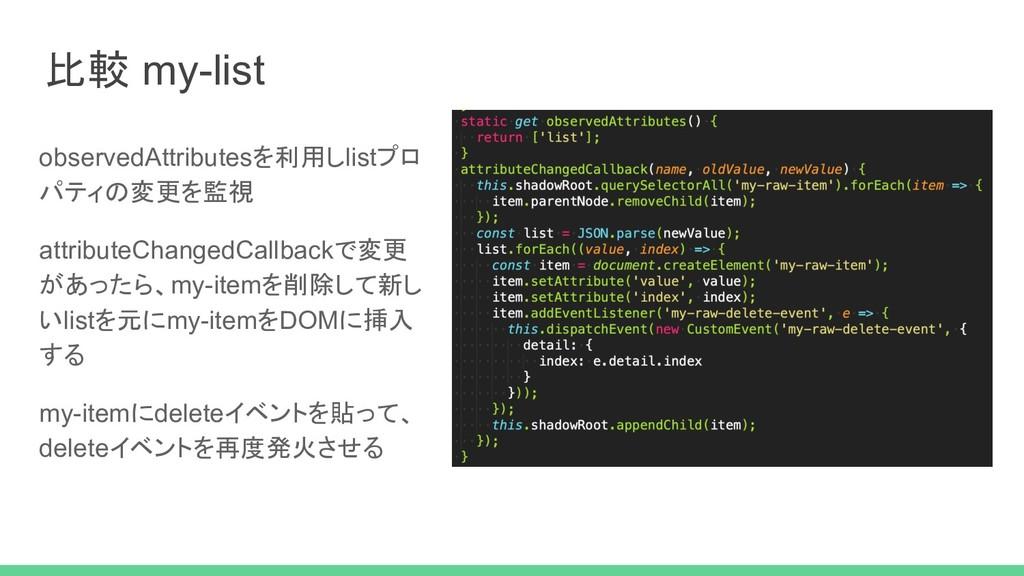 比較 my-list observedAttributesを利用しlistプロ パティの変更を...