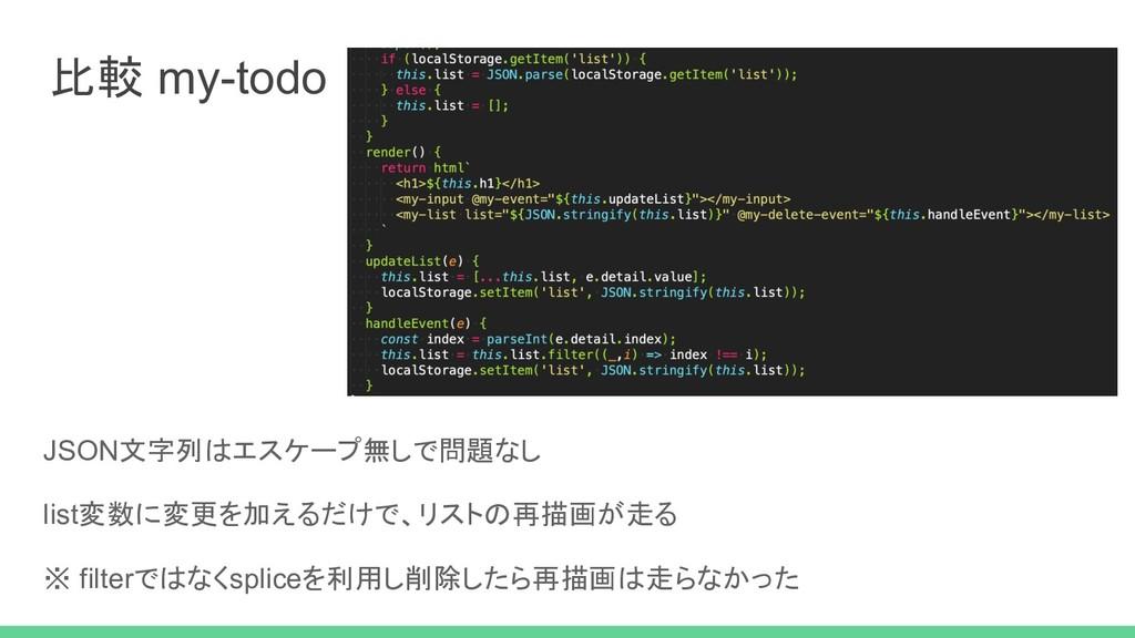比較 my-todo JSON文字列はエスケープ無しで問題なし list変数に変更を加えるだけ...