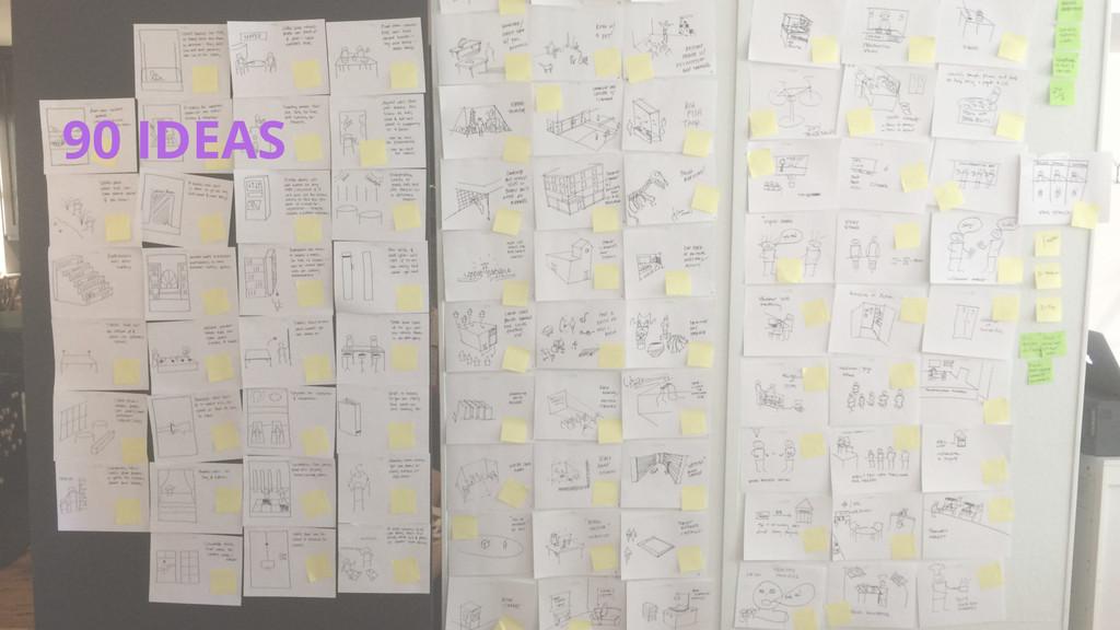 90 IDEAS