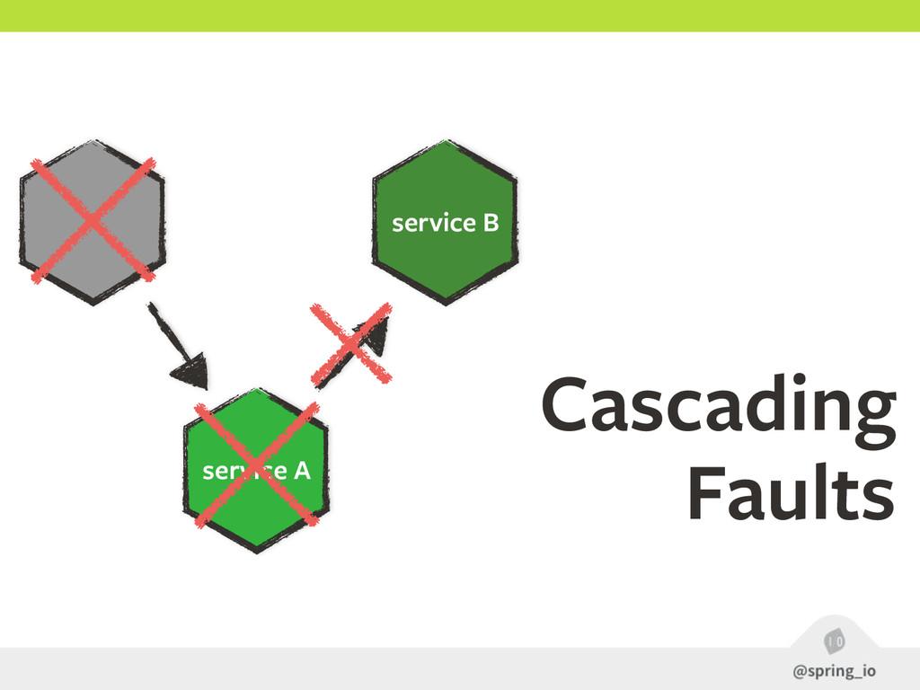service B Cascading Faults service A