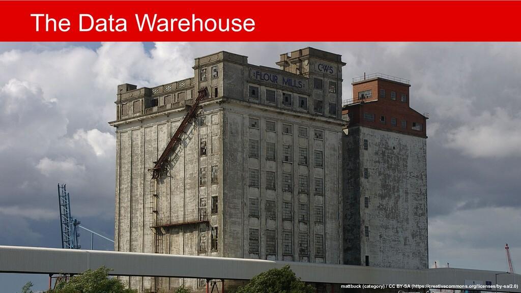 @mlfowler_ @Claranet The Data Warehouse mattbuc...