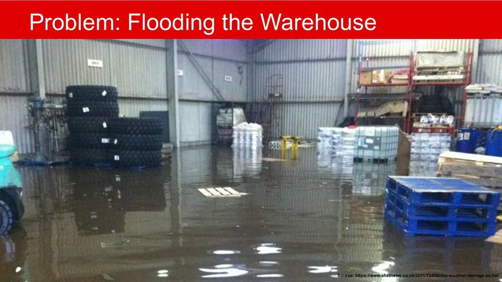 @mlfowler_ @Claranet Problem: Flooding the Ware...